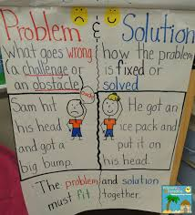 what s your problem teaching problem and solution a bie what s your problem teaching problem and solution a bie