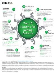 top reasons to join deloitte deloitte us careers top 10 reasons to join deloitte deloitte us careers