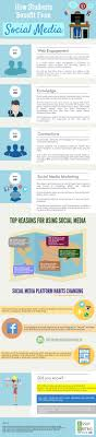 best ideas about education uk educate ie how students benefit from social media infographic