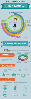 how long does it take to a job infographic pure jobs blog how long does it take to a job