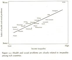 essays on inequality ix the good the bad and the ignorant the