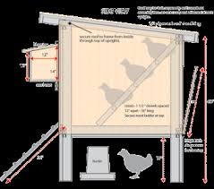images about COOP BUILDING PLANS on Pinterest   Chicken coop       images about COOP BUILDING PLANS on Pinterest   Chicken coop plans  Chicken coops and Coops