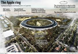 new apple ring hq in cupertino apple cupertino office