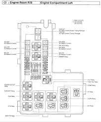 toyota tundra fuse box wiring diagrams