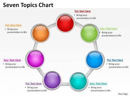 business cycle diagram seven topics diagrams chart sales diagrambusiness cycle diagram seven topics diagrams chart  s diagram    business cycle diagram seven topics diagrams chart  s diagram