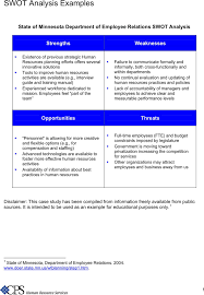 Free SWOT Analysis Example 2 - PDF | 6 Page(s) SWOT Analysis Example 2