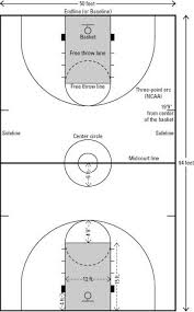 the lines and dimensions of a basketball court   dummiesthe lines and dimensions of a basketball court