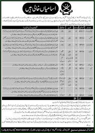 telephone supervisor technician telephone operator line men telephone supervisor technician telephone operator line men cook driver udc worker jobs in pak army head quarters chaklala