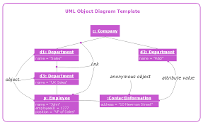 uml object diagram   professional uml drawinguml object diagram template