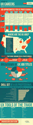 user experience careers guide onward search user experience careers guide