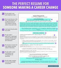 job resume sample assistant media planner resume media planning resume job summary example of resume job summary resume career library media specialist resume samples social