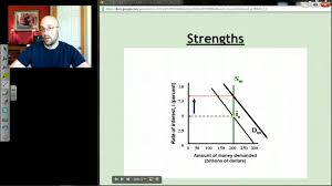 ap macro unit screencast monetary policy strengths and ap macro unit 5 screencast 7 monetary policy strengths and weaknesses
