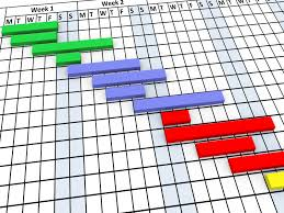 gantt diagram   gannt chartgantt diagram online