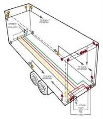 similiar tractor trailer wiring diagram keywords light system as installed in a commercial tractor trailer vehicle