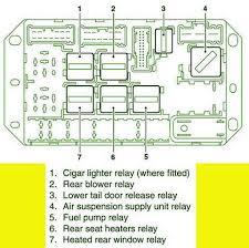 2005 explorer sport trac fuse box diagram wiring diagram for car range rover air suspension relay location on 2005 explorer sport trac fuse box diagram