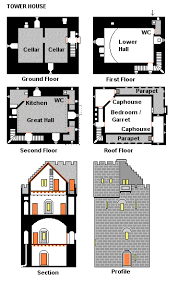 FORTIFIED HOME PLANS   Decoration ideas   Cottage   Pinterest    FORTIFIED HOME PLANS   Decoration ideas   Cottage   Pinterest   Home Plans  Tower House and Towers