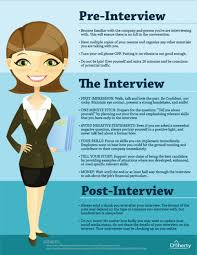 the stages of a successful job interview before during and job interviews