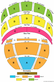 Kennedy Center Opera House Seating ChartKennedy Center Opera House Seating chart