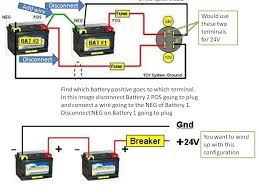 bass boat wiring solidfonts avoid pitfalls when rewiring your boat louisiana sportsman the