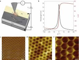 Emergence of superlattice Dirac points in graphene on <b>hexagonal</b> ...