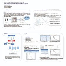mao zedong essay literacy homework help mao tse tung andy warhol analysis essay