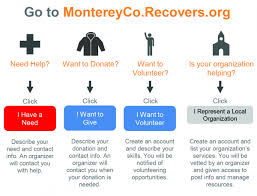 soberanes fire updates how you can help united way monterey the organization s phone number is 831 649 3050