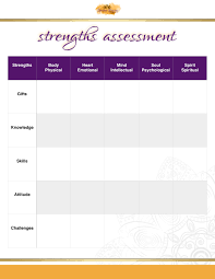 month two spirited practice strengths assessment