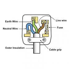 electrical plug diagram facbooik com Electrical Plug Diagram electrical plug wiring colours,plug free download printable wiring electric plug diagram