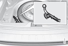 Съемный буксирный <b>крюк</b>* – <b>хранение</b> | Вождение автомобиля с ...
