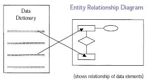 file entity relationship diagram jpg   wikimedia commonsfile entity relationship diagram jpg