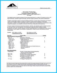 high impact database administrator resume to get noticed easily database administrator resume pdf