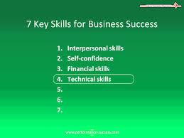 7 key entrepreneur skills and characteristics 7 key entrepreneur skills and characteristics