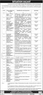 elementary secondary education department kpk jobs  elementary secondary education department kpk jobs 2017