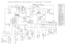 wiring diagram polaris sportsman the wiring diagram polaris predator 90 wiring diagram polaris car wiring diagram