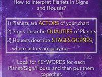 Astrology, horoscopes: лучшие изображения (15) | Астрология ...