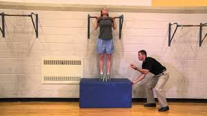 the west point candidate fitness assessment cfa test