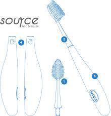 RADIUS <b>Source Toothbrush</b> - RADIUS