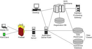 top  best network diagram software
