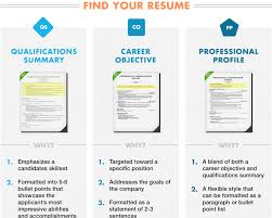 Resumes For Job Seekers Over      CAREEREALISM Resume Writing Tips  Despite the overwhelming million to one applicants to every one job opening I still feel that there     s hope for the young college