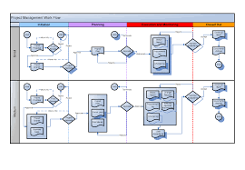 visio process flow chart template   pngimages of software process flow diagram example diagrams