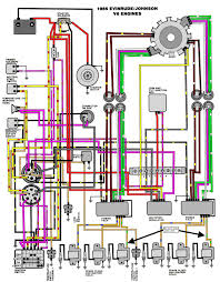 evinrude ignition switch wiring diagram annavernon mastertech marine evinrude johnson outboard wiring diagrams