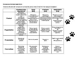 this rubric was created to assess student informational comparecontrast essays on 2 plants or compare contrast essay examples middle school