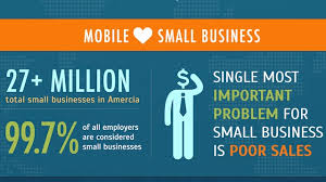 Image result for small business and apps