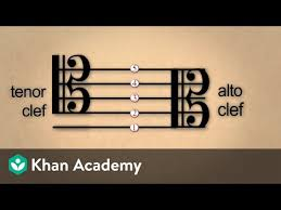 Lesson 6: <b>Alto</b> and tenor <b>clefs</b>. (video) | Khan Academy