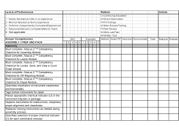 process improvements raise spd standards and quality or manager a sample from the competency checklist for an spd employee