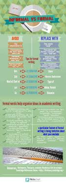 editor  research paper and infographics on pinterest