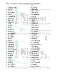 academic vocabulary tier word list ideas for school academic vocabulary tier 2 word list
