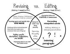 editor tips and writers on pinterest revising vs editing   i like the idea of having a visual showing that revising