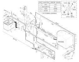murray lawn mower parts diagram free sample murray lawn mower on simple dimmer switch for electrical wiring diagrams