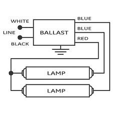 wiring diagram for t12 ballast the wiring diagram peculiar problem t12 ballasts electrical diy chatroom wiring diagram